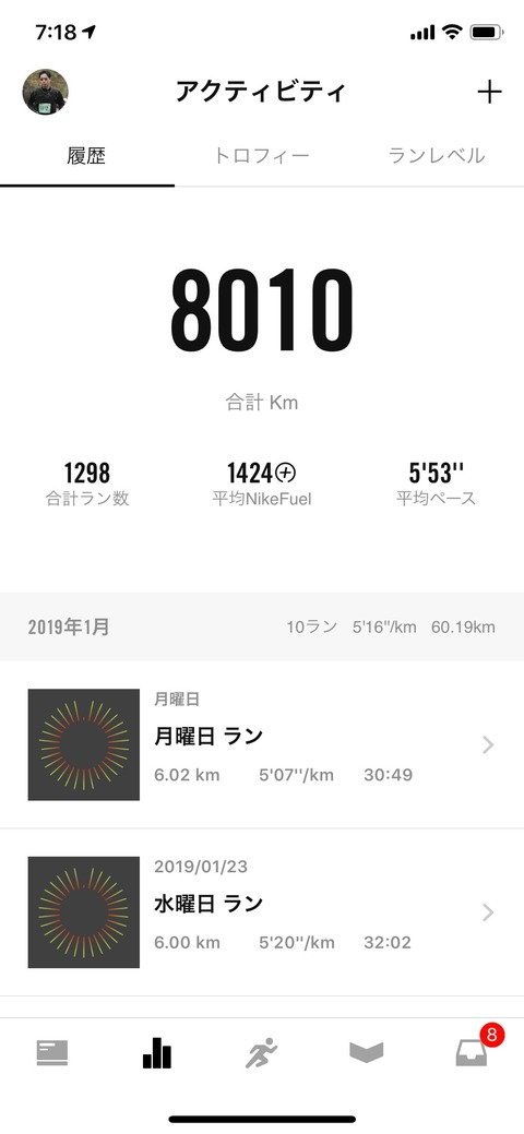 Nike Run Club January 2019