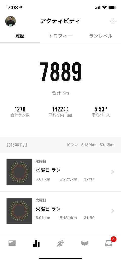 Nike Run Club November 2018