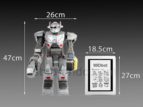 iDroidのサイズ