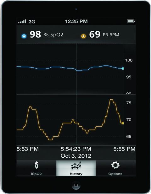 iSpO2™ Pulse Oximeter