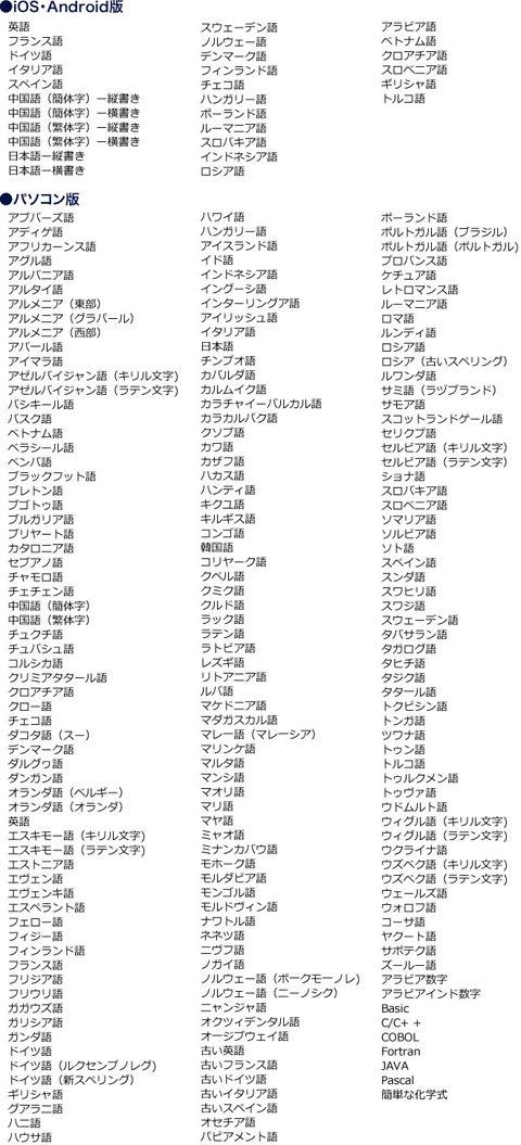 対応する言語