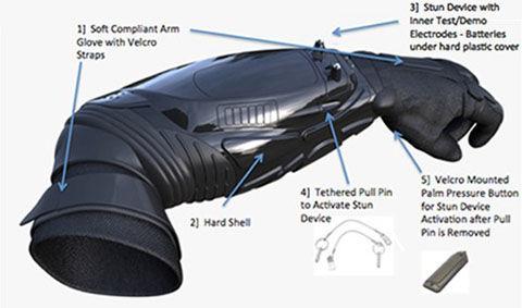 Armstar BodyGuard