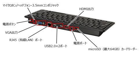 キーボードPCのI:O