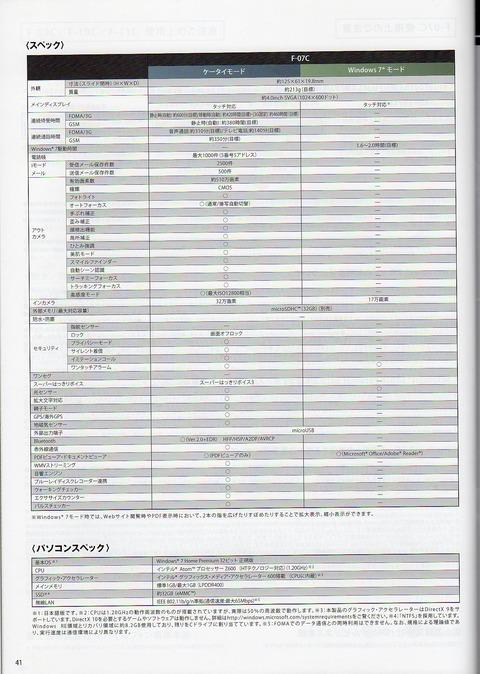 LOOX F-07Cスペック表