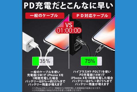 Hy+ USB Type-C to Lightning ケーブル