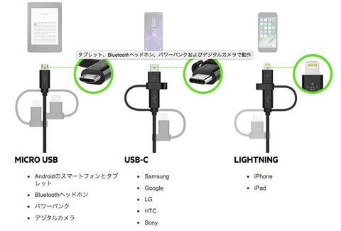 ユニバーサルケーブル Lightning micro-USB USB-C コネクタ付き