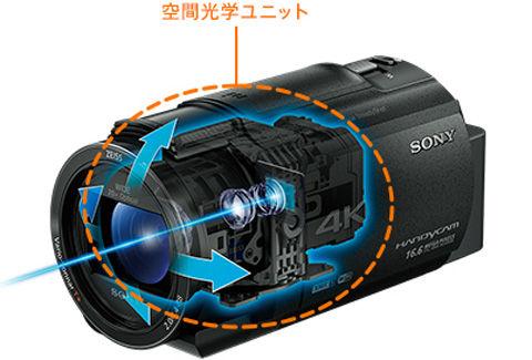FDR-AX55