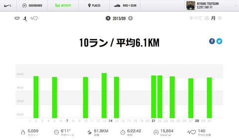 Nike+September 2015