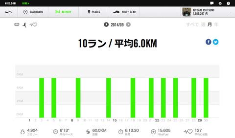 Nike+September2014