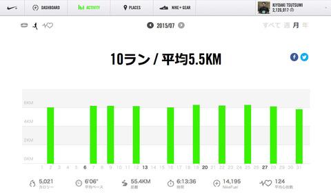 Nike+July 2015