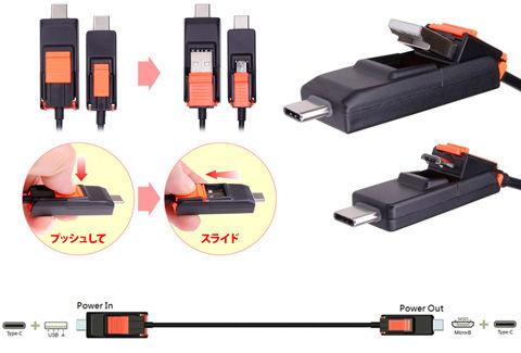 4A 急速充電対応 4in1 マルチ変換USBケーブル