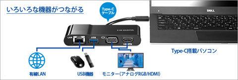 US3C-UERGB:H