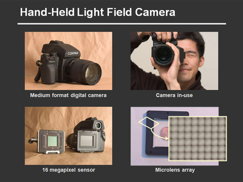 Light Field camera