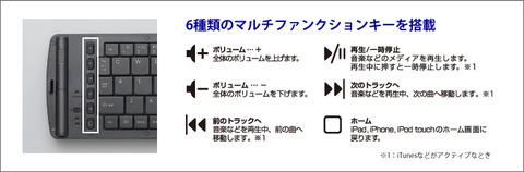 iOS端末に便利な6種類のマルチファンクションキーを装備