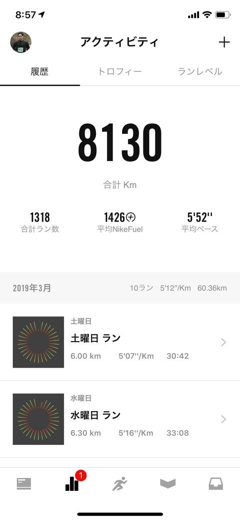 Nike Run Club March 2019