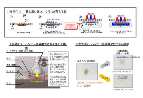 押し出し洗いの原理と構造