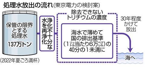 スクリーンショット 2021-01-15 14.31.05