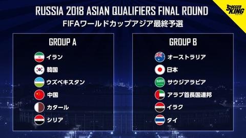 459_ワールドカップ予選組み合わせ