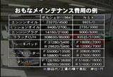 メンテナンス費用NSX&964