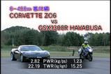 スズキGSX1300R隼 VS コルベットZ06
