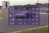 GT-R初ツクバ