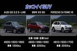 アウディQ5 3.2Sライン、BMW X6 3.5i、ポルシェカイエンV6