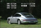 964ボディのサイズ