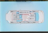DCCDオートモード制御機構図
