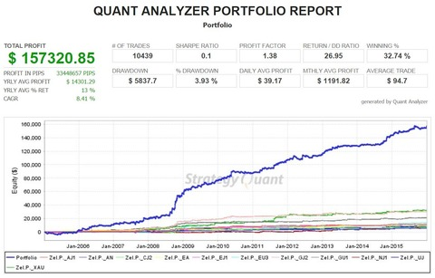 02 from Quant Analyzer