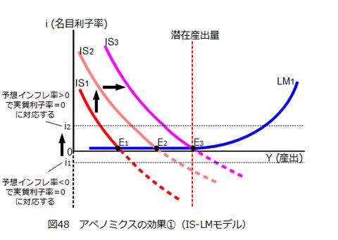 図048_アベノミクスの効果1(i)