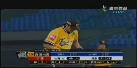 前巨人の真田裕貴投手が台湾プロ野球新記録となる27ホールドを挙げる