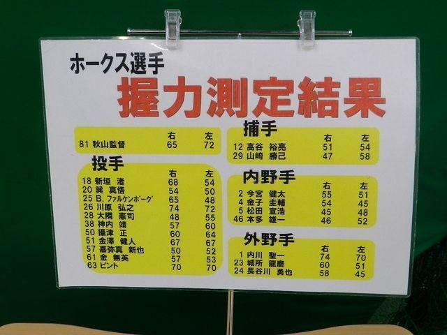 【野球】ソフトバンク・秋山監督の変幻自在投球に現役選手が自信喪失 ブルペン捕手「直球は130キロを超えてましたね」