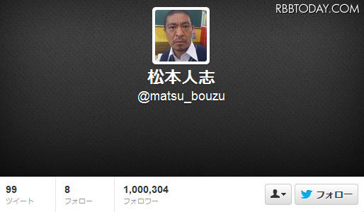 松本人志、Twitter開始53日でフォロワー数100万人突破