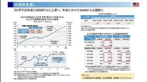 mf_stock_20171227