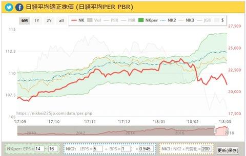 per グラフ