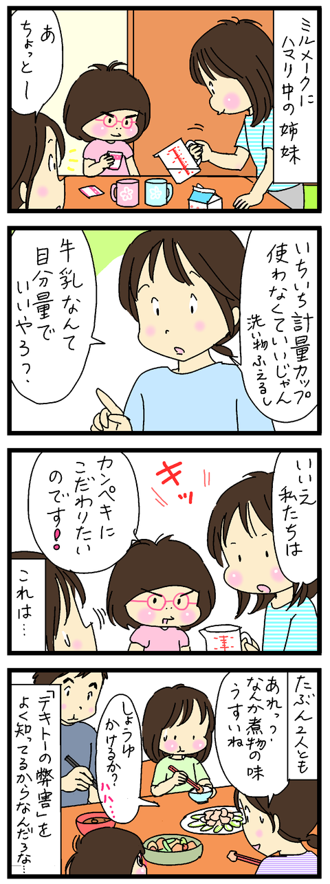 2018-05-04