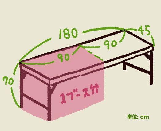 机のサイズ