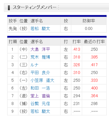 SnapCrab_NoName_2014-4-10_17-38-6_No-00