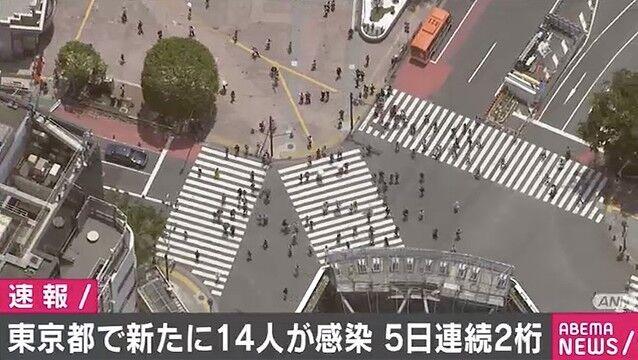 【速報】東京コロナ+14…5日連続で2桁なんだが…