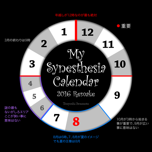 マイ共感覚カレンダー my synesthesia calendar - 円状カレンダー circle calendar 脳内カレンダー calendar in the brain spatial sequence synesthesia