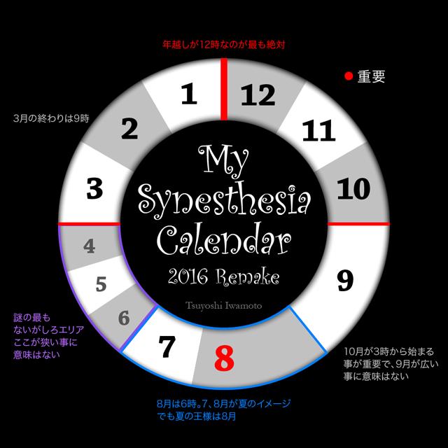 マイ共感覚カレンダー my synesthesia calendar - 円状カレンダー circle calendar 脳内カレンダー calendar in the brain spatial sequence synesthesia