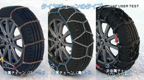 tire_chain_compare