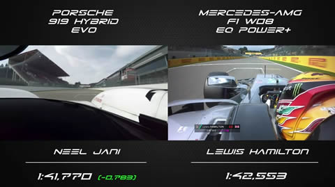 Porsche 919 Hybrid EVO vs Mercedes F1 W08 Hybrid EQ Power
