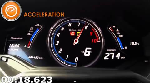 2015 Lamborghini Huracan LP610-4 Acceleration 0-345