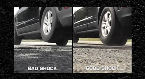 Good shock vs bad shock