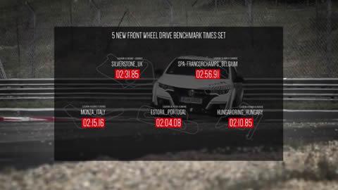 Honda Civic Type R sets new benchmarks at five European circuits