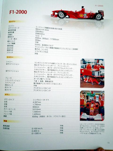 F1_2000_07