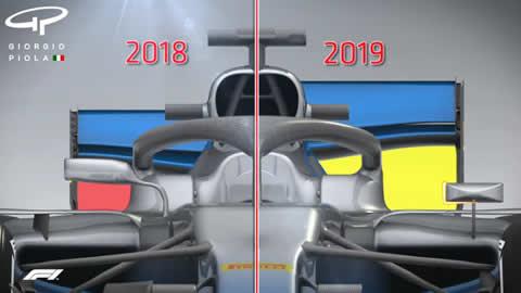 2019 Aerodynamic Regulations Explained