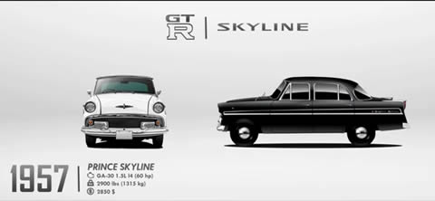 NISSAN SKYLINE AND GT-R EVOLUTION (1957-2018)