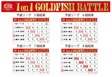 予選リーグ結果 記録添付ボード(5-8組)